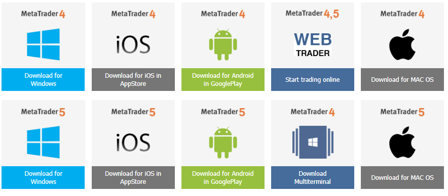 FBS Review: Trading Platforms