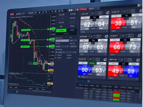 Fxcm trading platform api