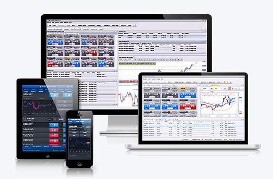 FXCM Review: Trading Station Platform