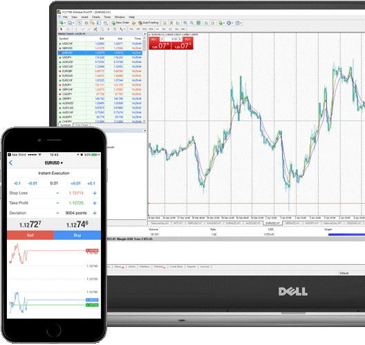 Forex4you Review - MT4 Trading Platform