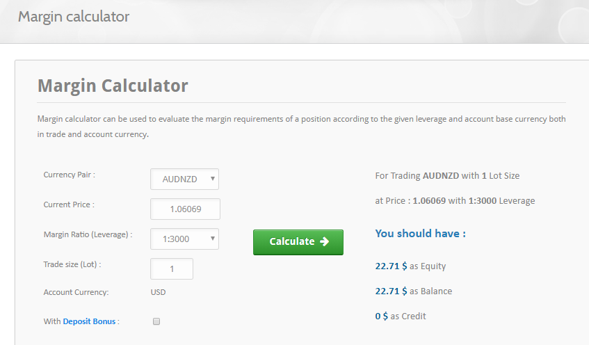 FXGlory Review: Margin Calculator