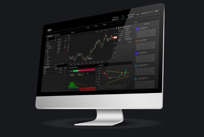 Infinox Review: IXO Trading Platform