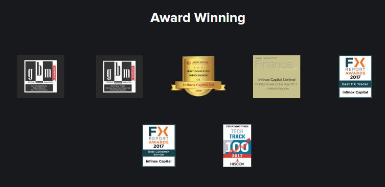 Infinox Review: Online Broker Awards