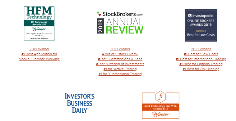 Interactive Brokers Review - Awards