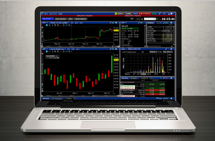 Interactive Brokers Review - Trader Workstation