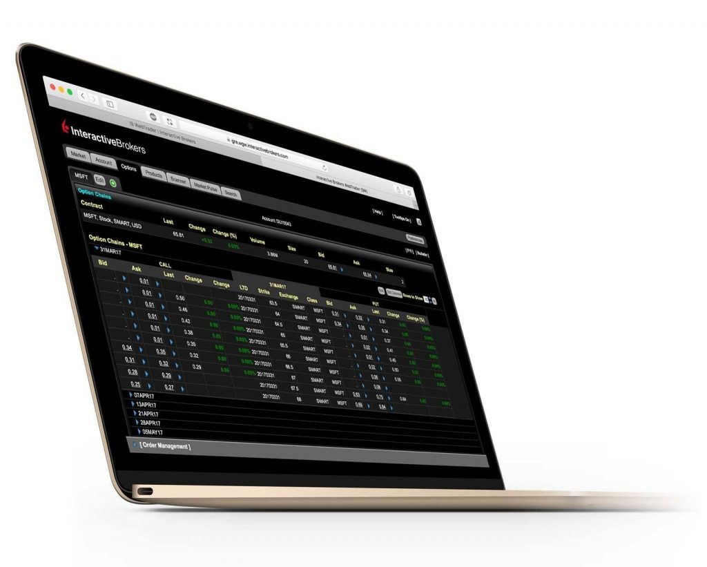 Interactive Brokers Review - WebTrader