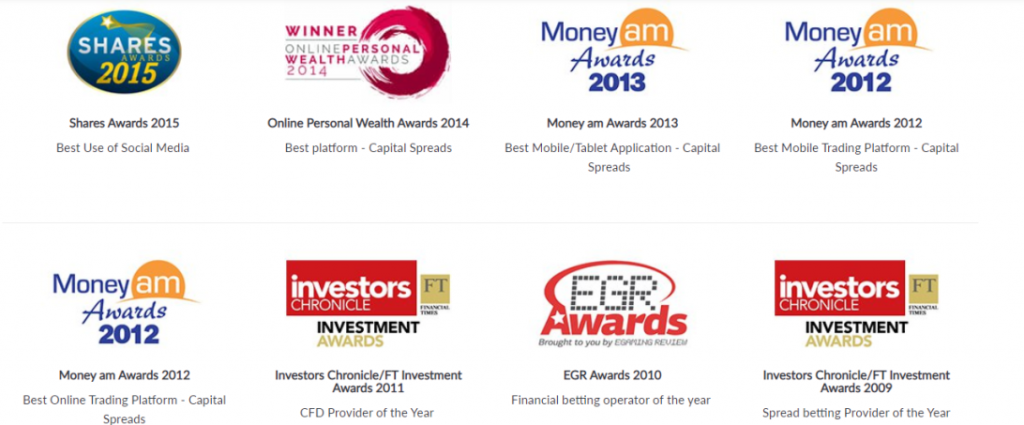 London Capital Group Review - Broker Awards