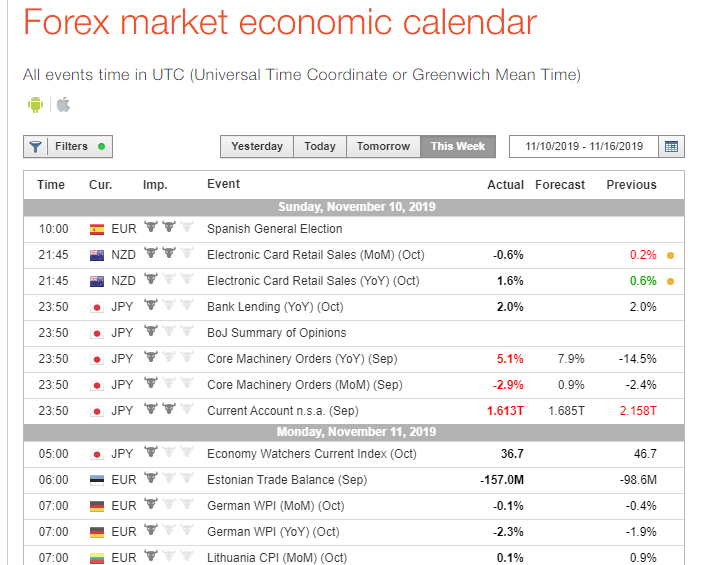 PaxForex Review: Economic Calendar