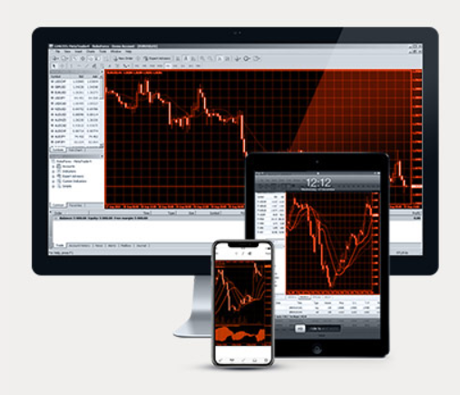 PaxForex Review: MetaTrader 4 (MT4)