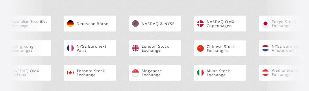 Saxo Bank Exchanges