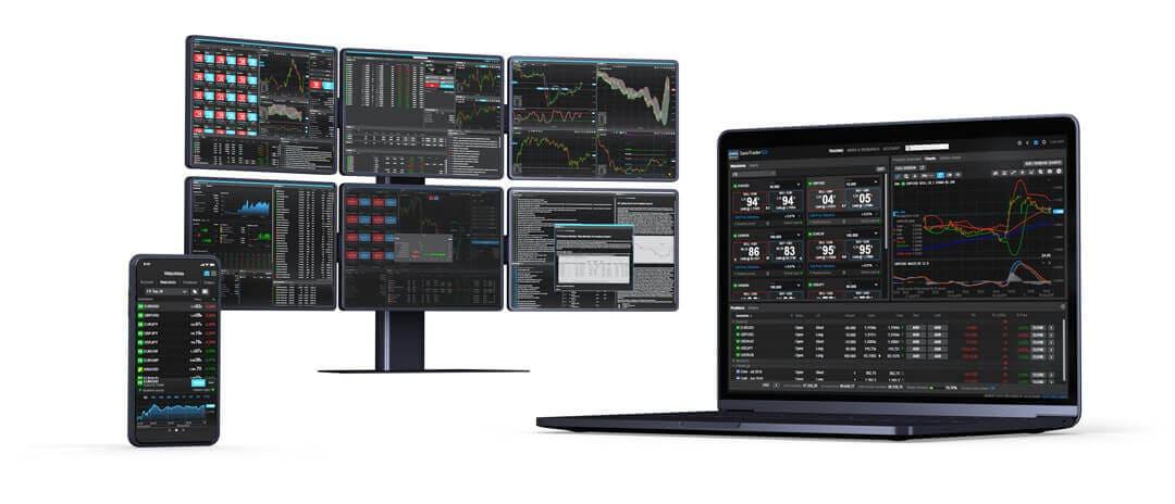 Saxo Trading Platforms