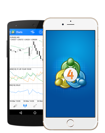 AAAFx Review: MetaTrader 4 Mobile Platform