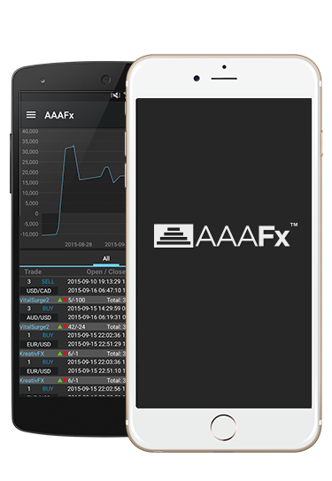 AAAFx Review: Mobile Trading App