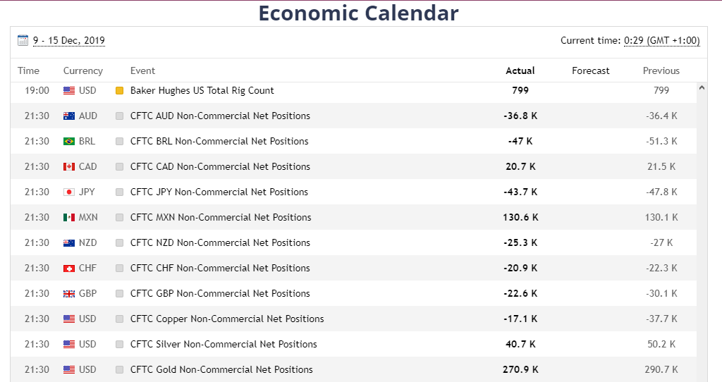ETFinance Review: Economic Calendar