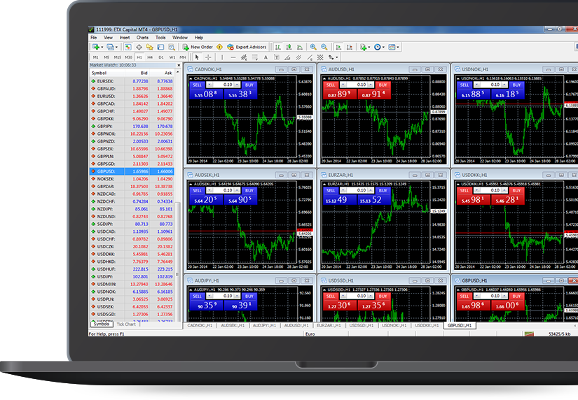 ETX Capital MT4 Trading Platform