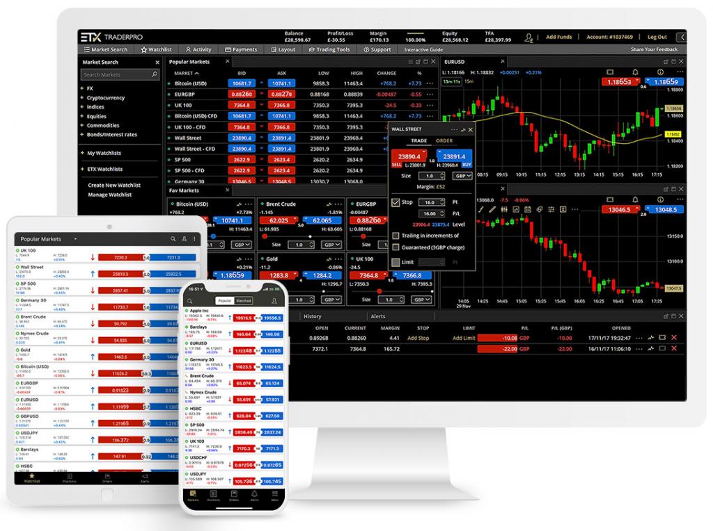 ETX Capital TraderPro Platform
