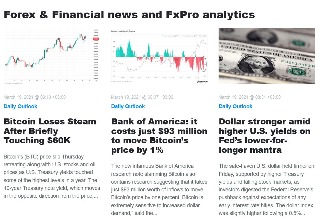 FxPro Market News