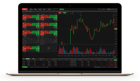 FxPro Review 2019: Pros, Cons & Ratings - TradingBrokers.com