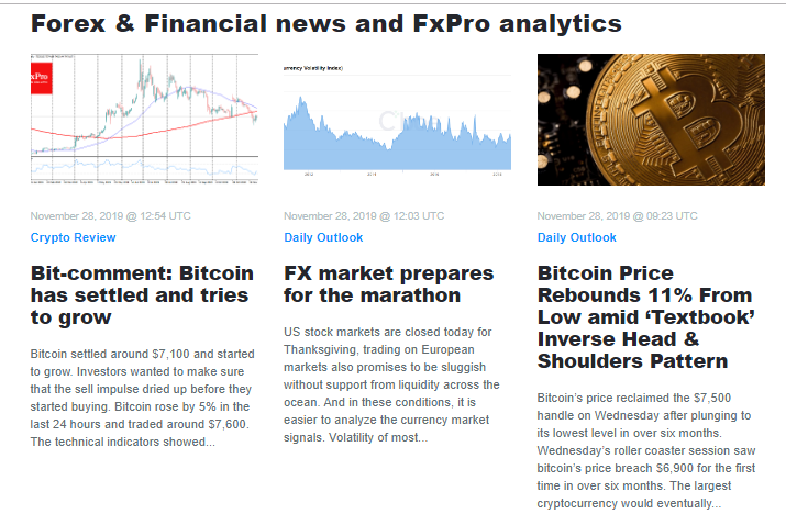 FxPro Review: Market News