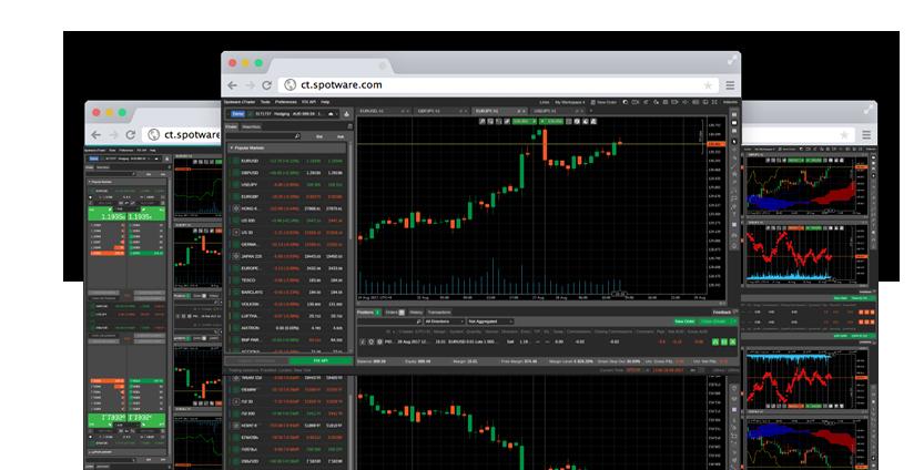 FxPro Review: cTrader Platform