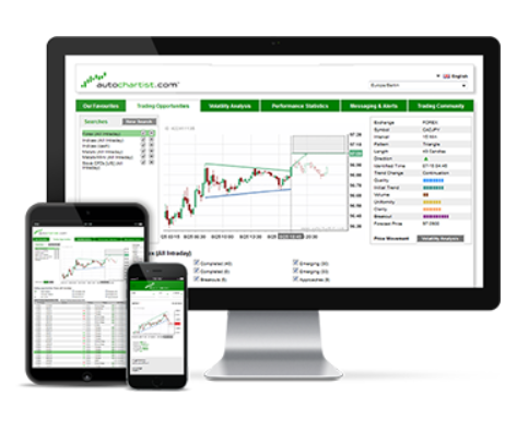 GKFX Review: Autochartist