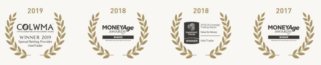 Intertrader Review: Broker Awards
