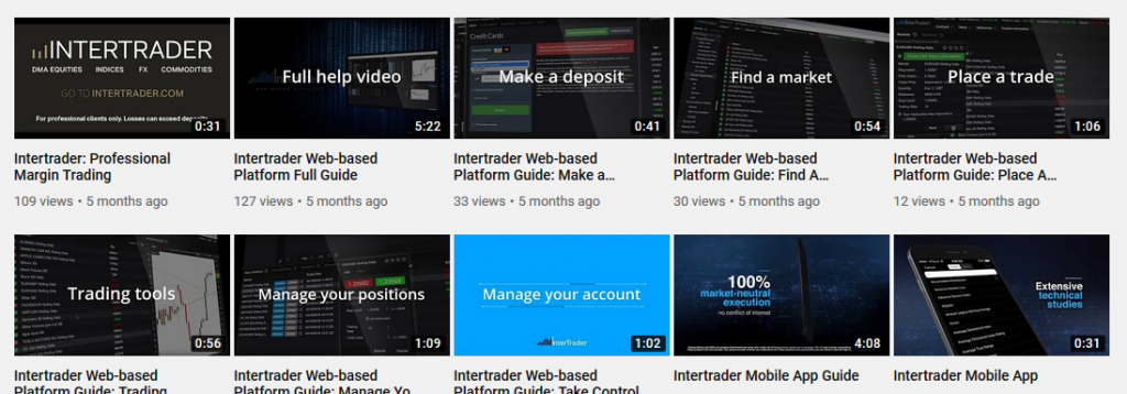 Intertrader Review: YouTube Training Videos