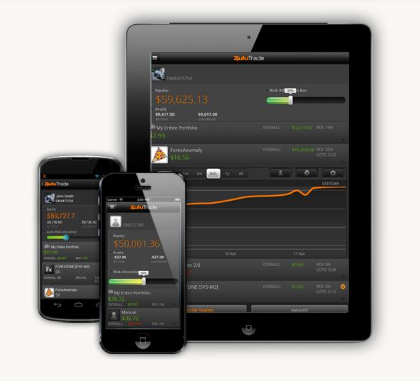 Intertrader Review: ZuluTrade Platform