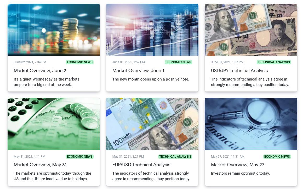 SuperForex Analytics & Economic News
