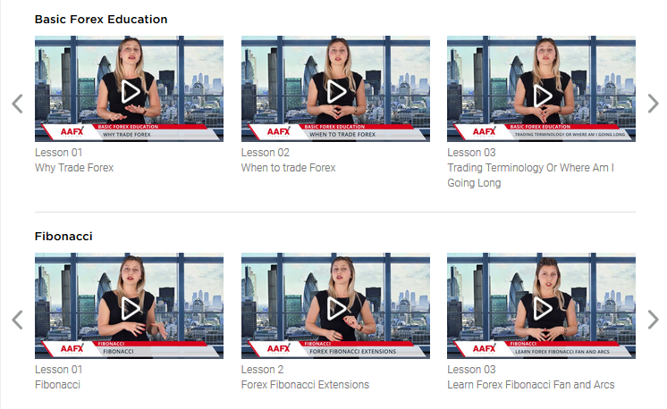 AAFX Trading Review: Educational Videos