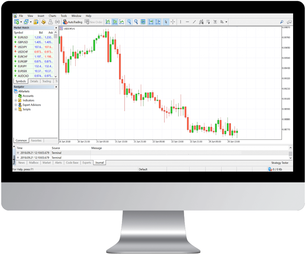 AMarkets Review: MetaTrader 4 Platform