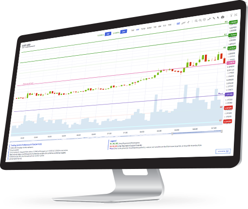 ClickTrades Review: Trading Central