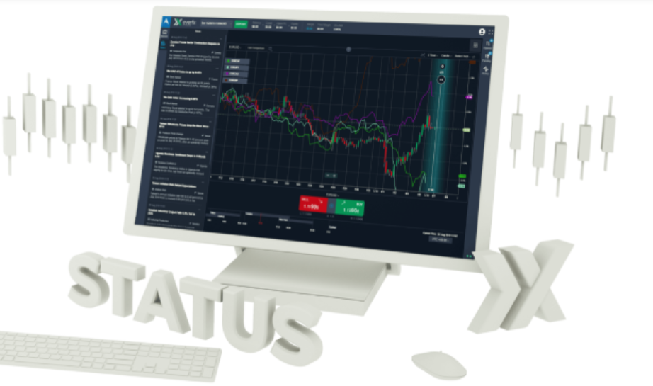 EverFX Review: Status Trading Platform