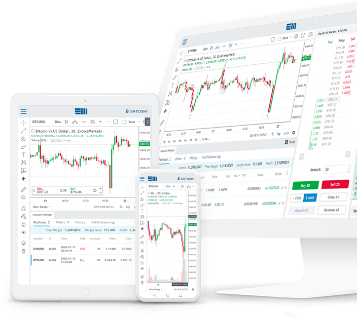 Evolve Markets Platform