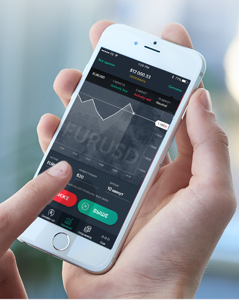 Grand Capital Review: Binary Options App