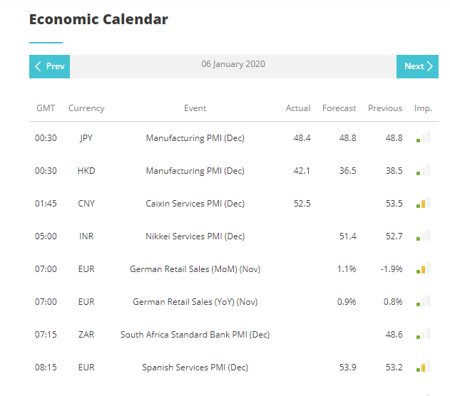 ICM Capital Economic Calendar