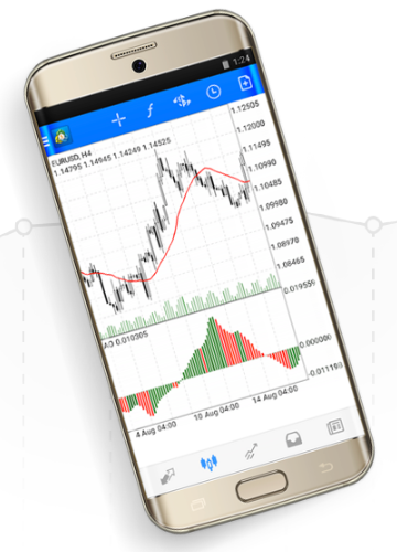 ICM Capital Review: MT4 Mobile Trading App