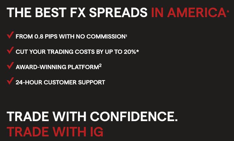 IG Features