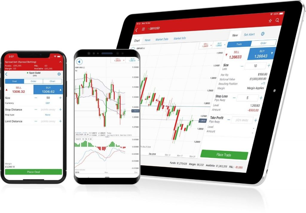 IG Review: IG Mobile Trading Platform