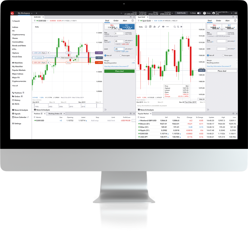 Best Forex Brokers: IG Trading Platform