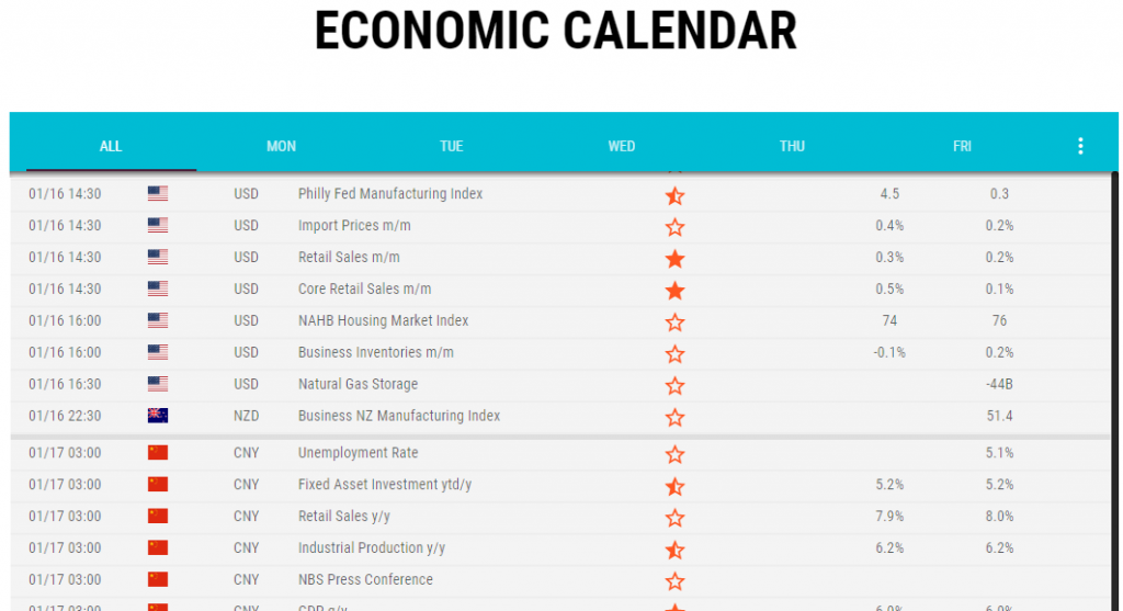 LQDFX Economic Calendar