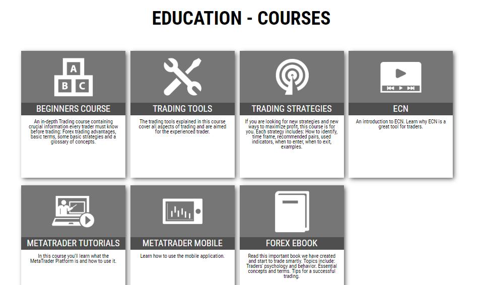 LQDFX Review: Traders Education