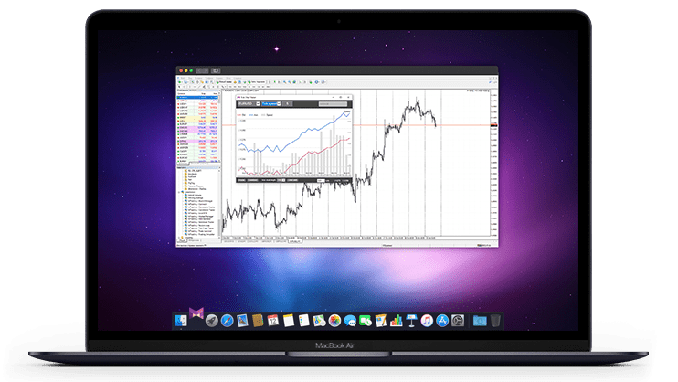 MTrading Review: MT4 Tick Chart Trader