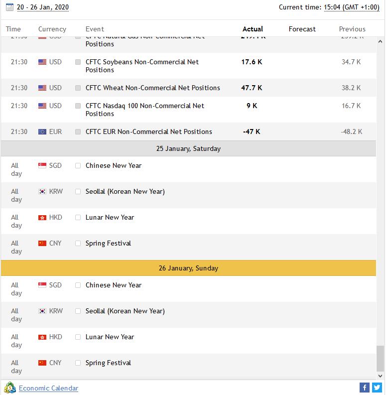Orbex Review: Economic Calendar