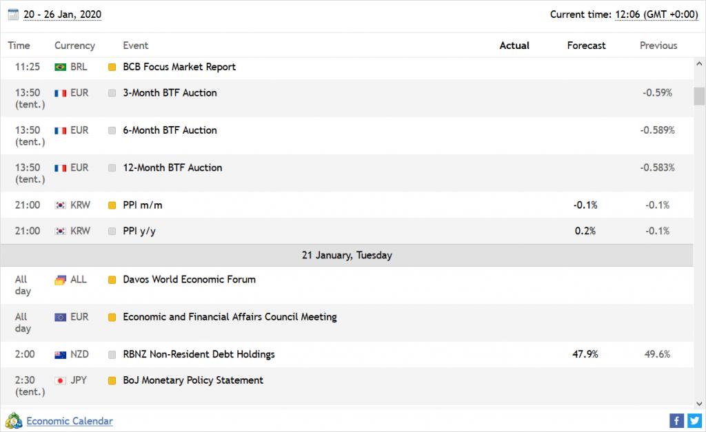 Pacific Financial Derivatives Review: Economic Calendar