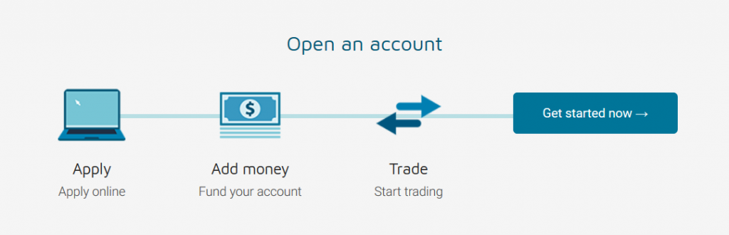 Qtrade Review: Account Opening Process