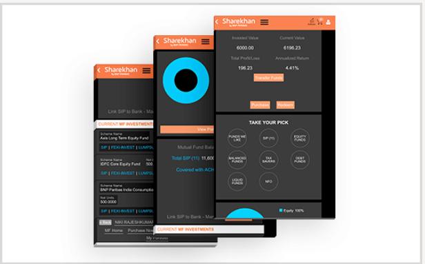 Sharekhan Review: Mini Platform