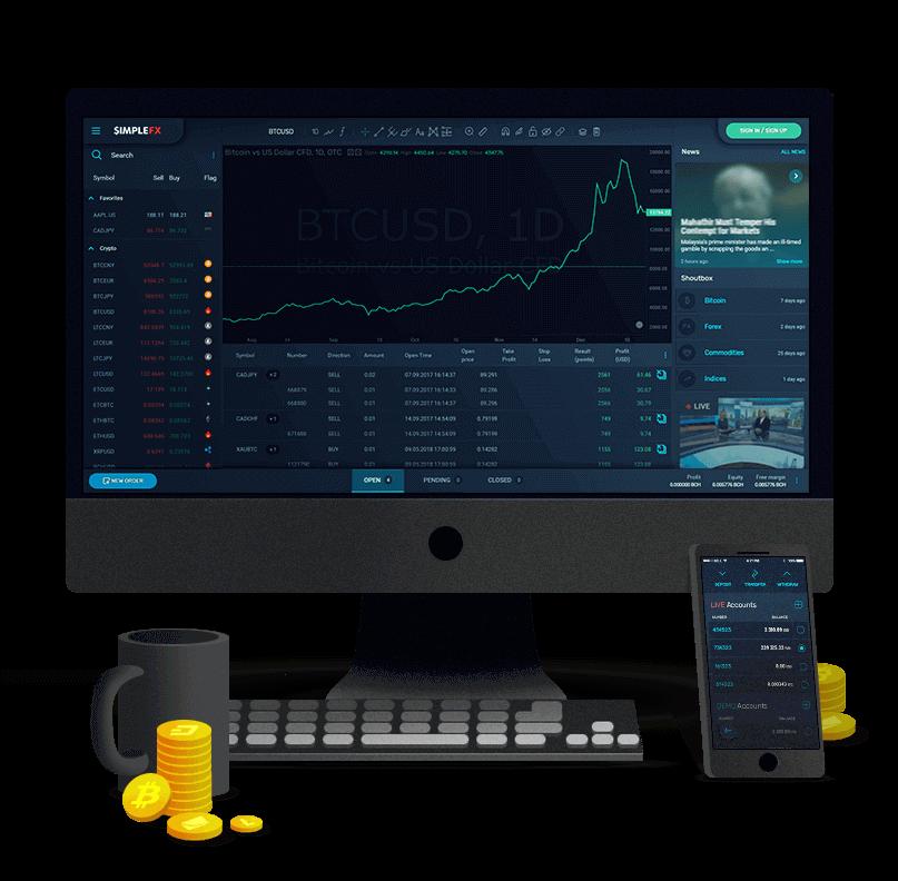 SimpleFX Review: Trading Platform