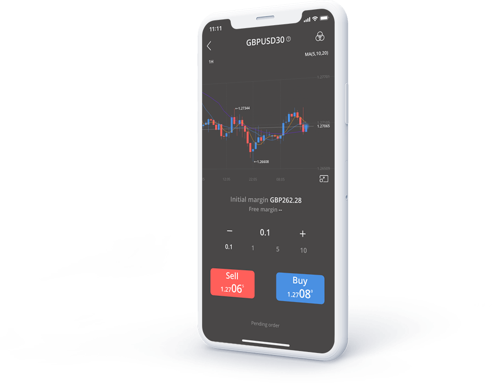 TigerWit Review: Mobile Trading App