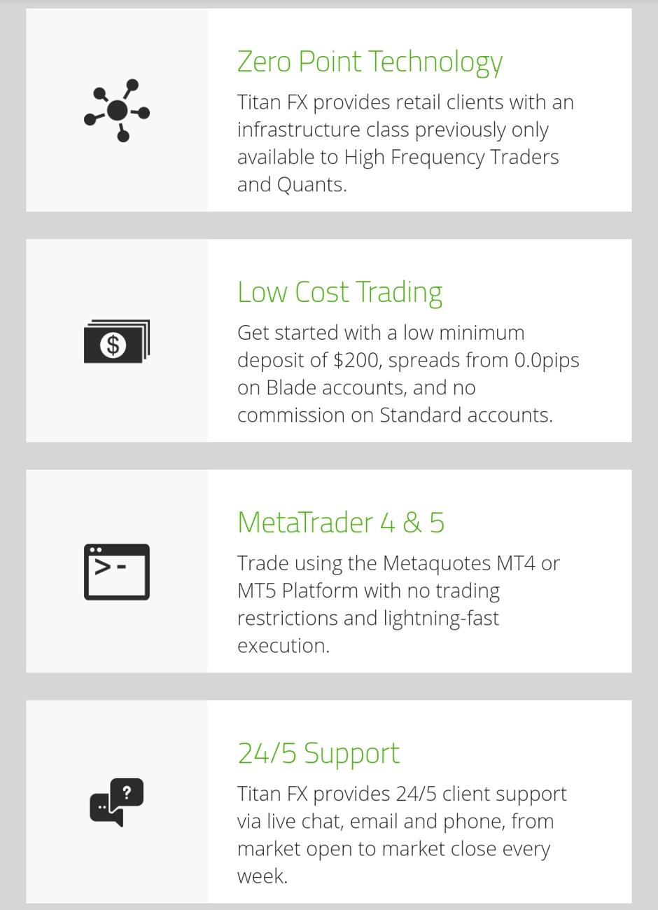 Tips Cara Bermain Forex Trading mudah